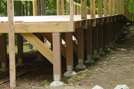 Как построить столбчатый фундамент для бани